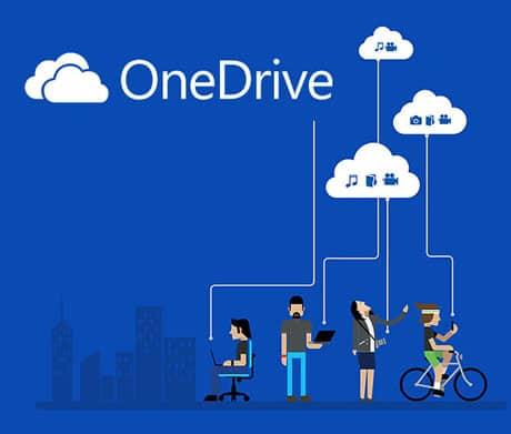 OneDrive for Business im Unternehemen